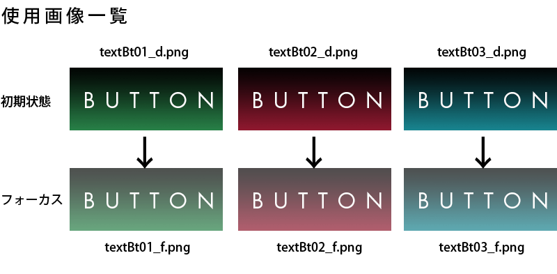 button_list